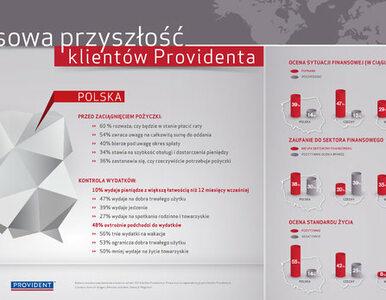 Polscy klienci Providenta optymistycznie o domowych finansach