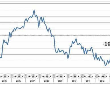 Wrześniowy Barometr Carrefour: czwarty miesiąc z rzędu bez spadków